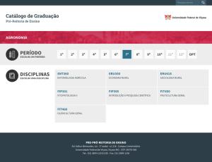 catalogo-graduacao